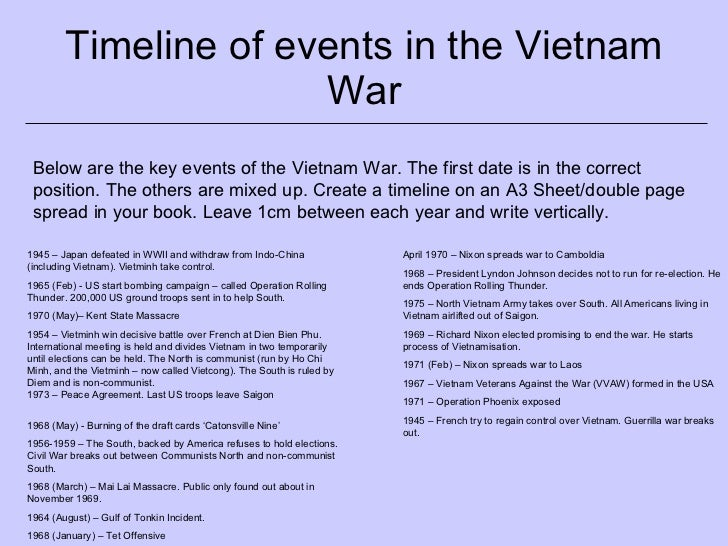 eod involvement in viet nam essay You'll see dozens of photos and have access to many historical documents and speeches that defined american involvement in the korean war.