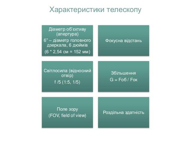 Заняття для учасників Всеукраїнської учнівської олімпіади з астрономії. Телескопи Slide 2