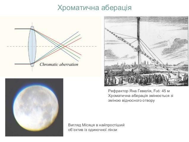 Заняття для учасників Всеукраїнської учнівської олімпіади з астрономії. Телескопи Slide 3