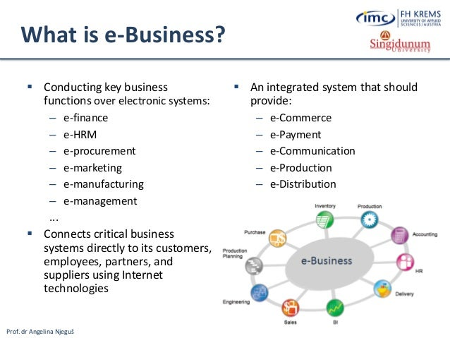 electronic business systems enterprise business Enterprise systems managers direct other professionals during the entire system development process, including business analysts, systems analysts and support personnel they also provide coaching and monitor employee performance to ensure the company's it goals are met.