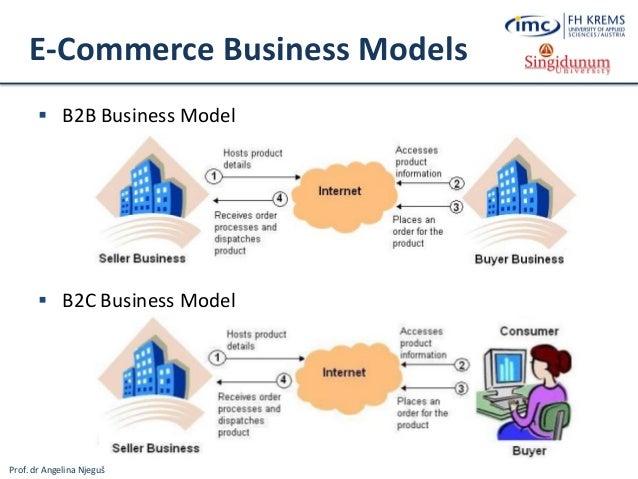 2 sides of e commerce