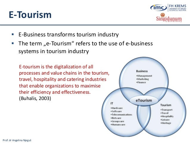 ECommerce in Hospitality and Tourism Industry