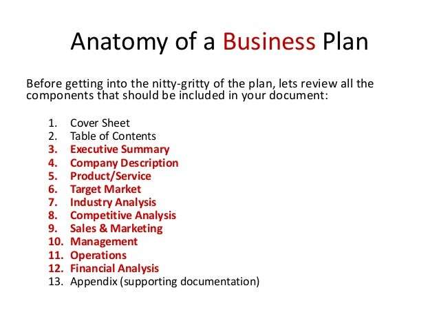 Lesson  Elements Of A Business Plan