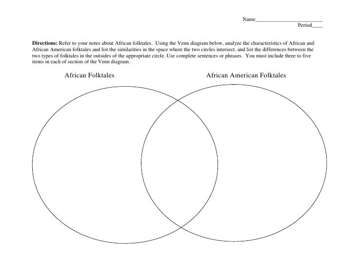 Directions: Refer to your notes about African folktales.  Using the Venn diagram below, analyze the characteristics of Afr...