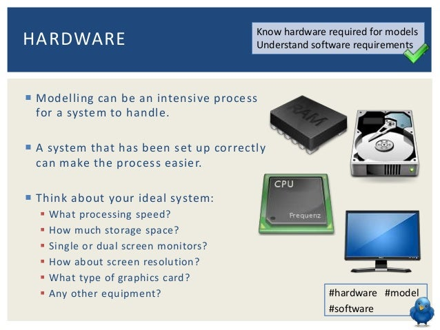 Unit Lesson Hardware Software - Hardware and software requirements