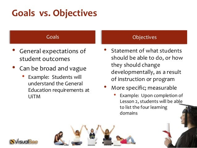 dpe and goal instruction Dpe and goal instruction grand canyon university: spe-351 12 march 2016 when an individual is diagnosed with an intellectual disability (id) it means that individual has an inability to learn and process information.