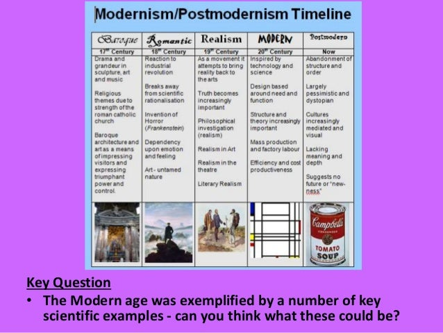 notes on post fordism and postmoderism Postmodernism lesson 2 modernism 2 post-fordism (in postmodernity) postmodernism lesson 3 missconnell.