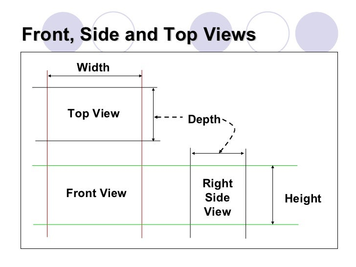 Front, Side and Top Views Height Depth Width Front View Top View Right Side View