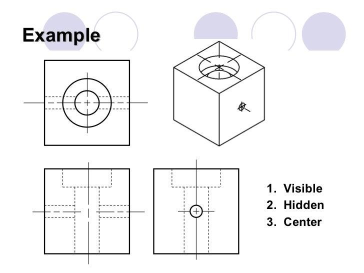 Example 1.  Visible 2.  Hidden 3.  Center