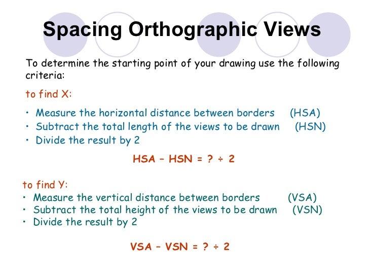 <ul><li>To determine the starting point of your drawing use the following criteria: </li></ul><ul><li>to find X: </li></ul...