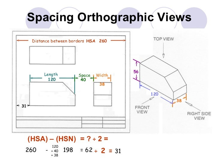 Spacing Orthographic Views (HSA) – (HSN)  = ?  ÷  2 = 260  - = 62 ÷  2 =  31 Distance between borders  HSA  260 Length   1...