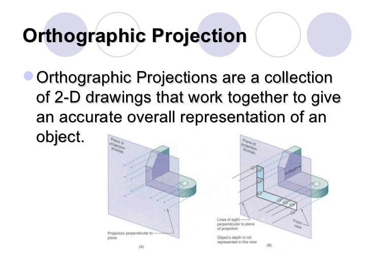 Orthographic Projection <ul><li>Orthographic Projections are a collection of 2-D drawings that work together to give an ac...