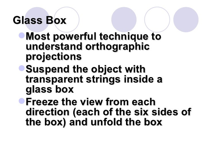 Glass Box <ul><li>Most powerful technique to understand orthographic projections </li></ul><ul><li>Suspend the object with...