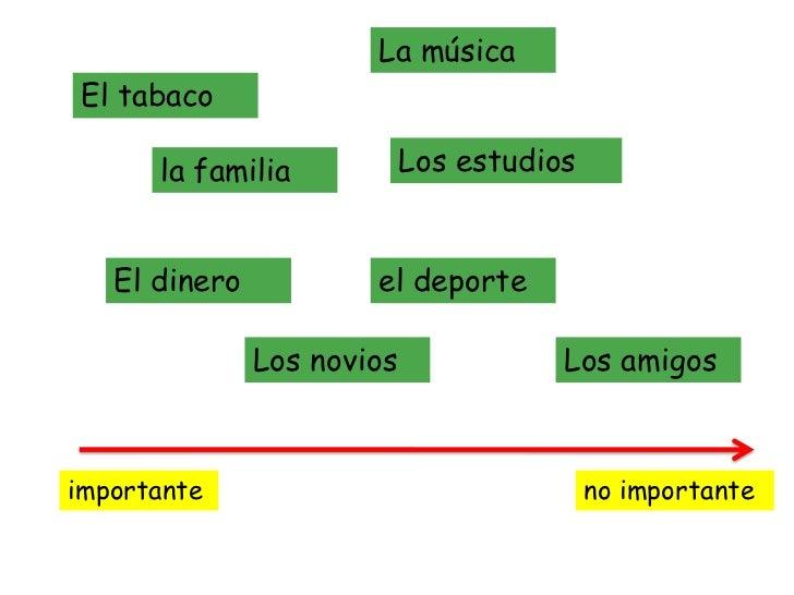 La músicaEl tabaco      la familia            Los estudios   El dinero           el deporte               Los novios      ...