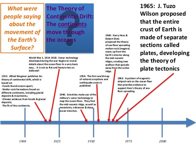 Lesson 2 theory of plate tectonics 40 sciox Images