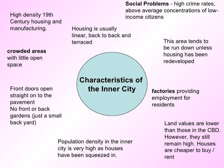 Lesson 2 Urban Land Use Zones