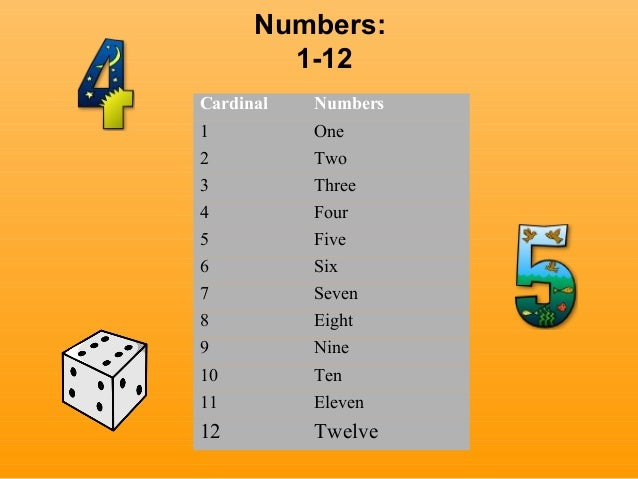 Lesson 2 Vocabulary Classroom Objects And Numbers From 1