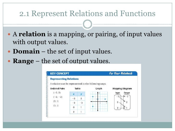 2.1 Represent Relations and Functions<br />A relation is a mapping, or pairing, of input values with output values.<br />D...