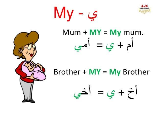 My - ي Brother + MY = My Brother أخ+ي=أخي Mum + MY = My mum. أم+ي=أمي