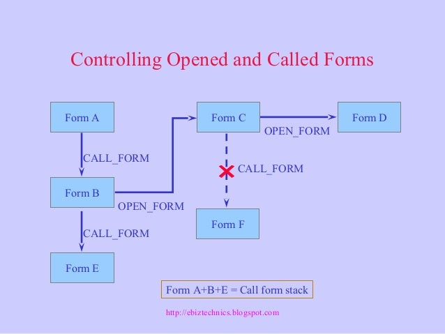 Oracle Forms : Multiple Forms