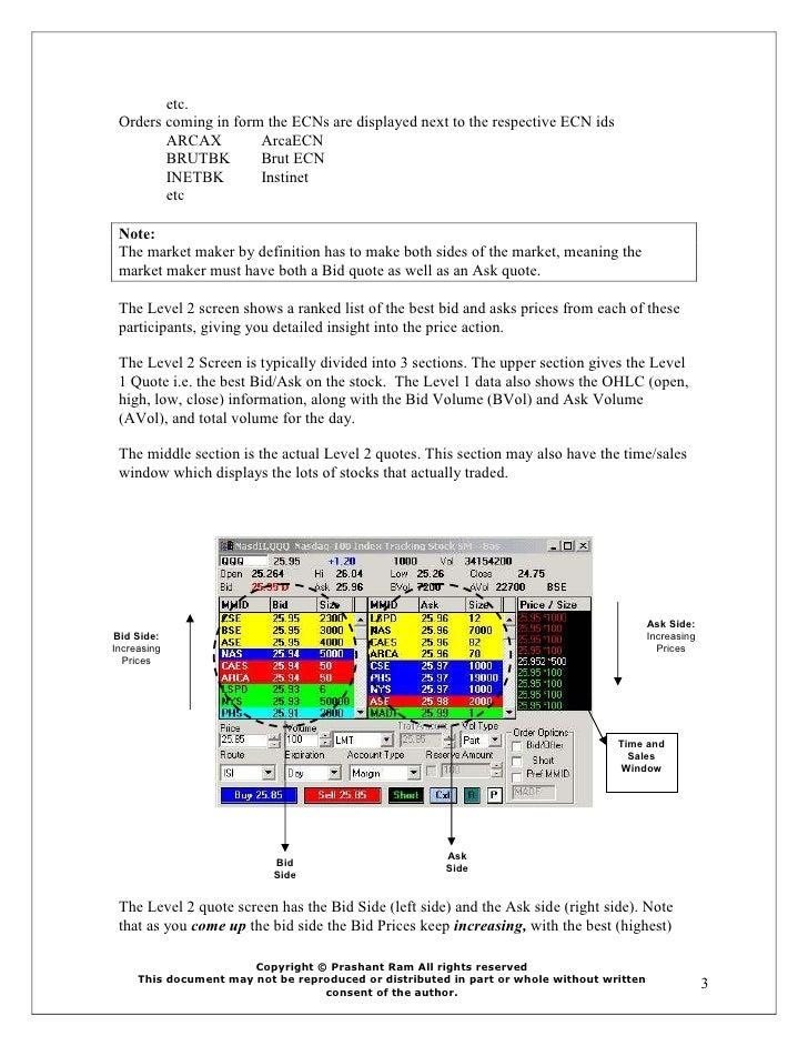 Understanding Level Ii Quotes Screen