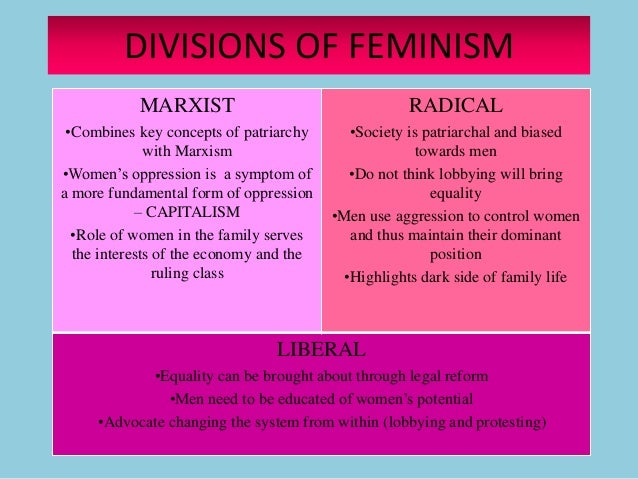 use of patriarchal myths toward feminism There has been a lot of confusion lately about what the word feminism  one way just because our patriarchal society  rather than striving toward a post.