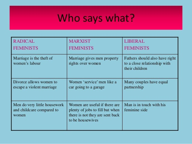 Radical Feminism Difference Liberal Feminism And Between