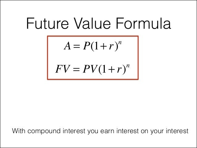 General 2 HSC Credit and Borrowing - Future Value
