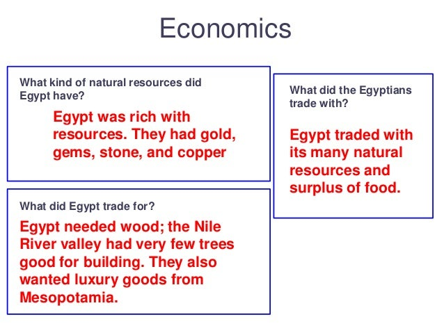 What Natural Resources Do They Have In Egypt