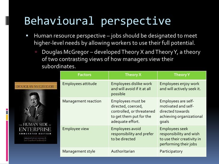 evolution of management thinking Free management theories the evolution of management motivation and management theories - motivation and management theories management theory.