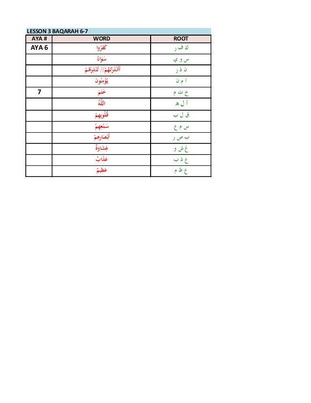 7-6 LESSON 3 BAQARAH  # AYA              WORD                  ROOT 6 AYA                  كفروا    ...