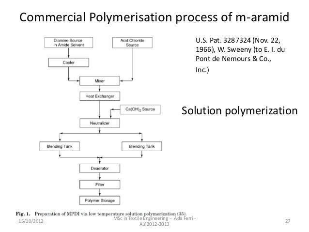 PN1 Commercial Grade Aramid Fiber Honeycomb