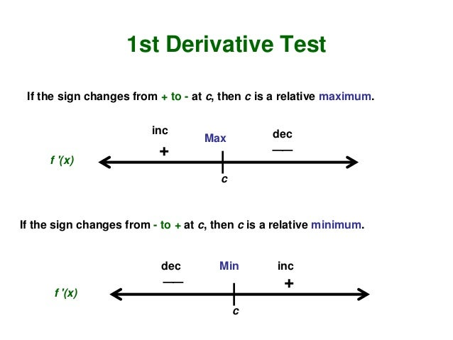 Solutions to Graphing Using the First and Second Derivatives