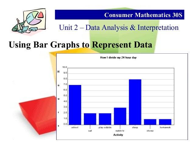 Unit 2 – Data Analysis & Interpretation Consumer Mathematics 30S Using Bar Graphs to Represent Data