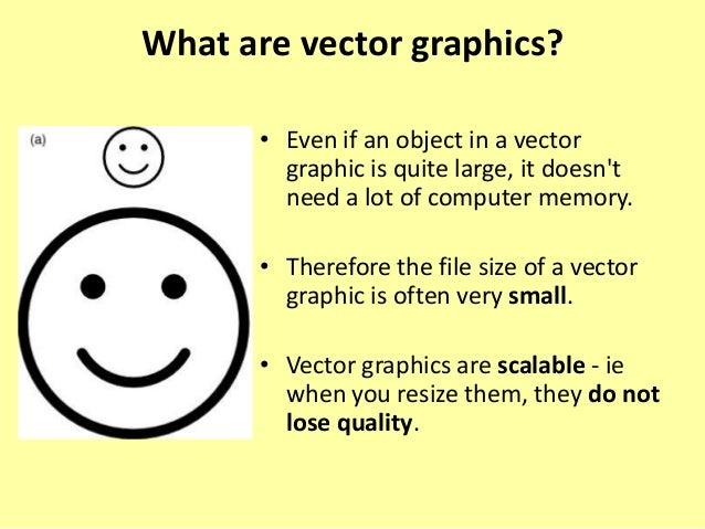 lesson 3 graphics types