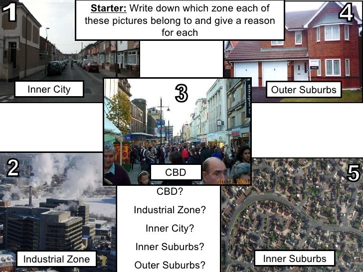 CBD? Industrial Zone? Inner City? Inner Suburbs? Outer Suburbs? Starter:  Write down which zone each of these pictures bel...