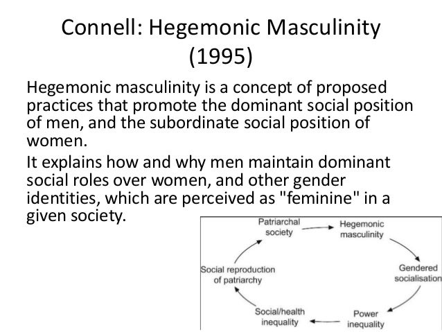 connell hegemonic masculinity Hegemonic masculinity 1 thinking about men and masculinity from advancing sexuality studies: a short course on sexuality theory and research.