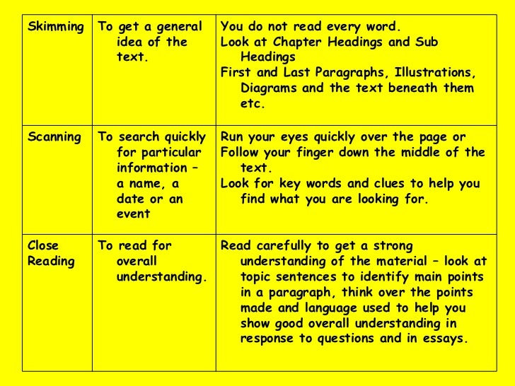find good essays Follow our advices and recommendations if you strive to know how to write a vibrant, catchy and unforgettable essay not depending on its topic and complexity.