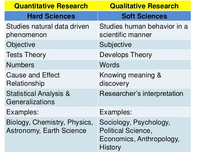 Qualitative Research: Importance in Daily Life