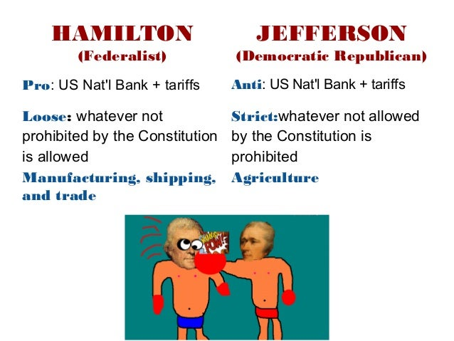hamiltonian federalists wilsonian democrats and new dealers ~alexander hamilton, federalist 67 sound a little too familiar mr hamilton is complaining here about the horrible misrepresentation of the powers of the new executive by critics of the constitution little did he know that practically all of these exaggerated images, diadem and purple cloak aside, would indeed come to.