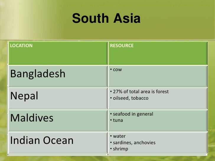 Natural Resources In South And Southeast Asia