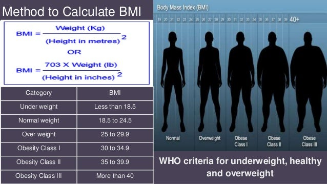 WHO criteria for underweight, healthy and overweight Method to Calculate BMI Category BMI Under weight Less than 18.5 Norm...