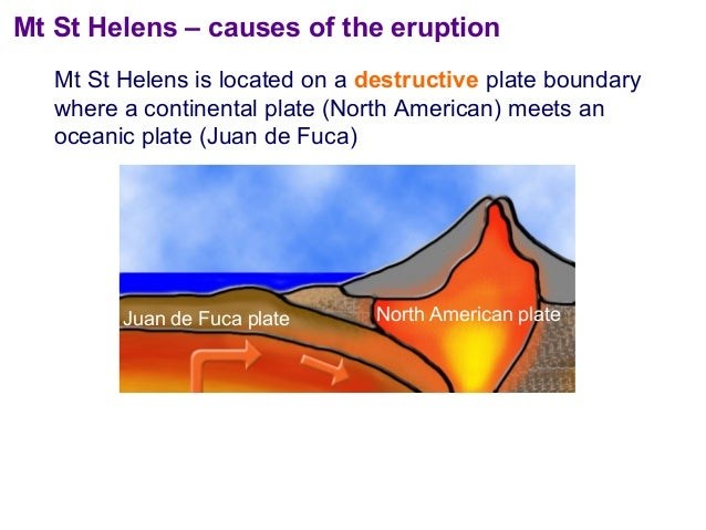 Lesson 3 the eruption of mt st helen's