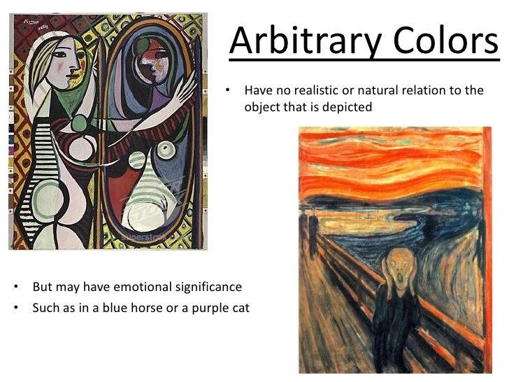 Arbitrary SelfPortaits