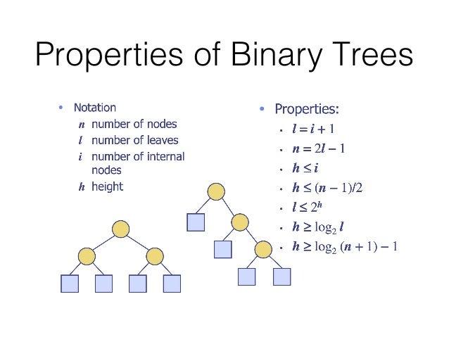Put options evaluation using binary tree