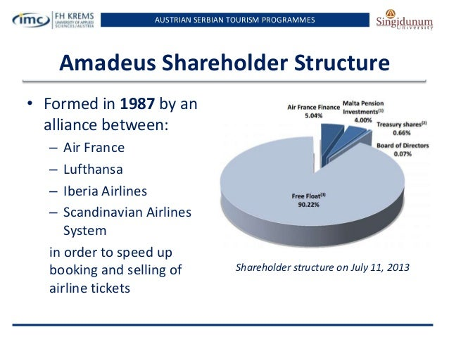 amadeus structure industry 'amadeus energy limited business profile' is a  understand the processes opted by key industry players which  business operation structure 8 amadeus.