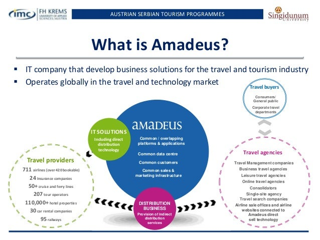 amadeus structure industry The complete amadeus manual jasir alavi sign in/ sign out heji the information stored in ais is referenced using a structure consisting of 3 levels: category the travel industry and amadeus use codes to represent various unique items.