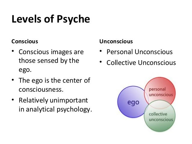 carl jungs analytical psychology theory The myers-briggs type indicator® instrument based on the theories of carl  gustav  the concept of the collective unconscious gives analytical psychology  an.