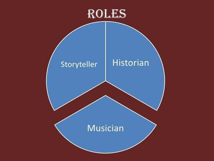 Roles<br />