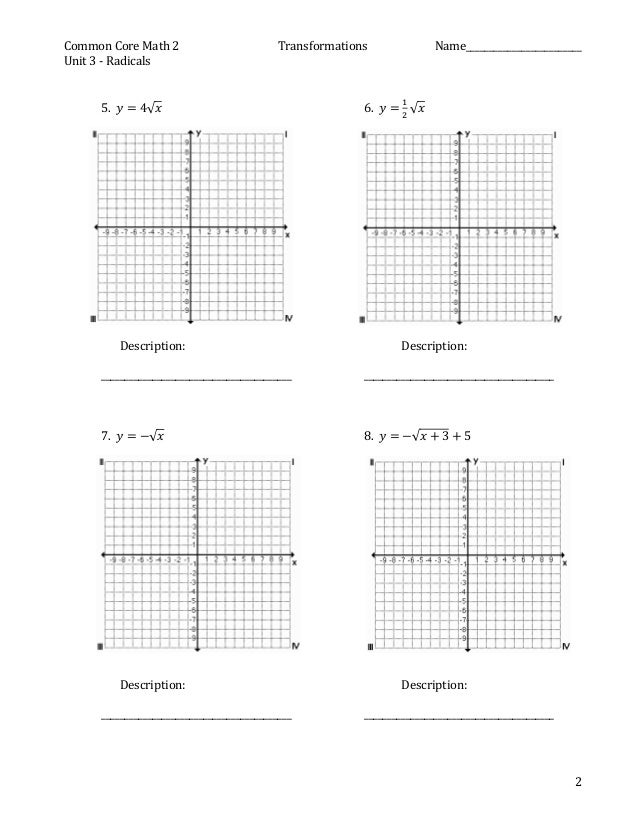 Practice for Square Root Graph Transformations – Graphing Radical Functions Worksheet